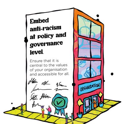 """Text: """"Embed anti-racism at policy and governance level. Ensure that it is central to the values of your organisation and accessible for all."""" In the illustration, the text appears on the side of a building and has signatures and a verified rosette underneath. There is yellow-green pavement around the building and people are walking on it. On another side of the building, the wall is red, there are windows and a front entrance with trees framing the door; a person is going inside."""