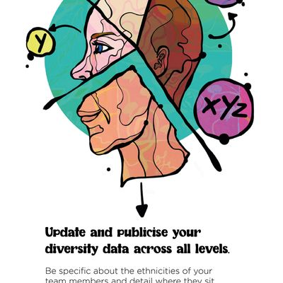 """Text: """"Update and publicise your diversity data across all levels. Be specific about the ethnicities of your team members and detail where they sit within the hierarchy of your organisation. Humanise your data (abandon the terms BAME, POC, etc)."""" In the illustration, a profile of a bald head is split into sections like a pie chart, with a green circle behind; each section of the head has a different skin colour. Around the head diagram are three circles containing 'Y', '%', and 'xyz'."""